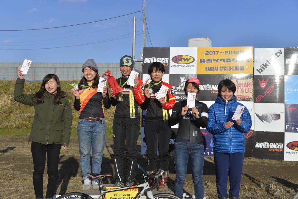 f:id:kansai_cyclocross:20180207090046j:plain