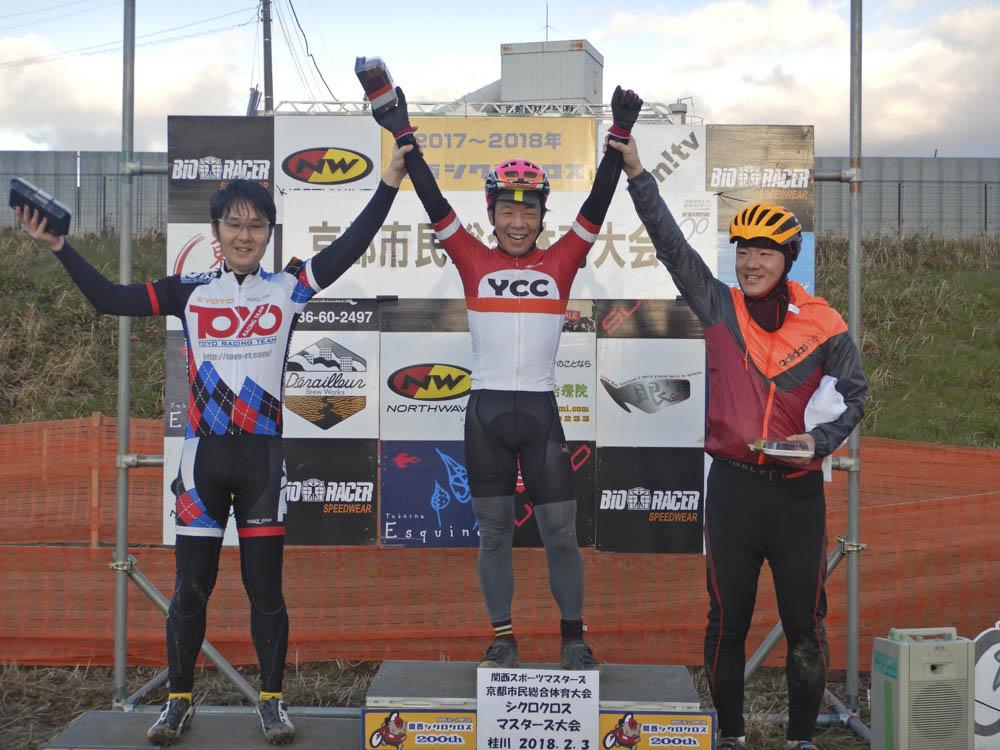 f:id:kansai_cyclocross:20180211211437j:plain