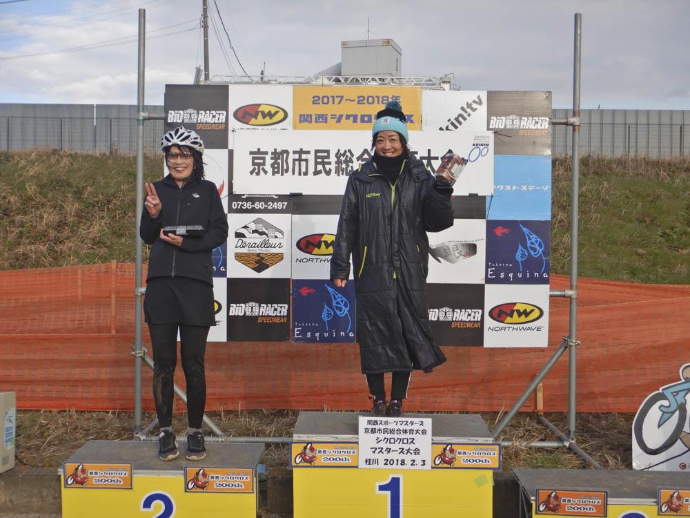 f:id:kansai_cyclocross:20180211211512j:plain