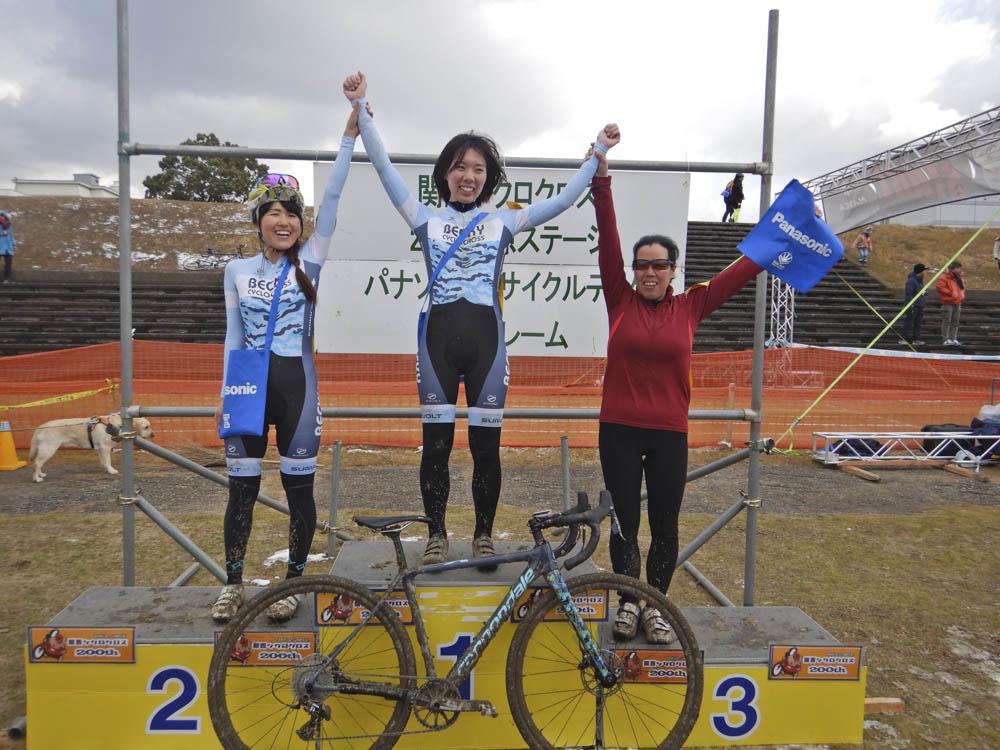 f:id:kansai_cyclocross:20180215000900j:plain
