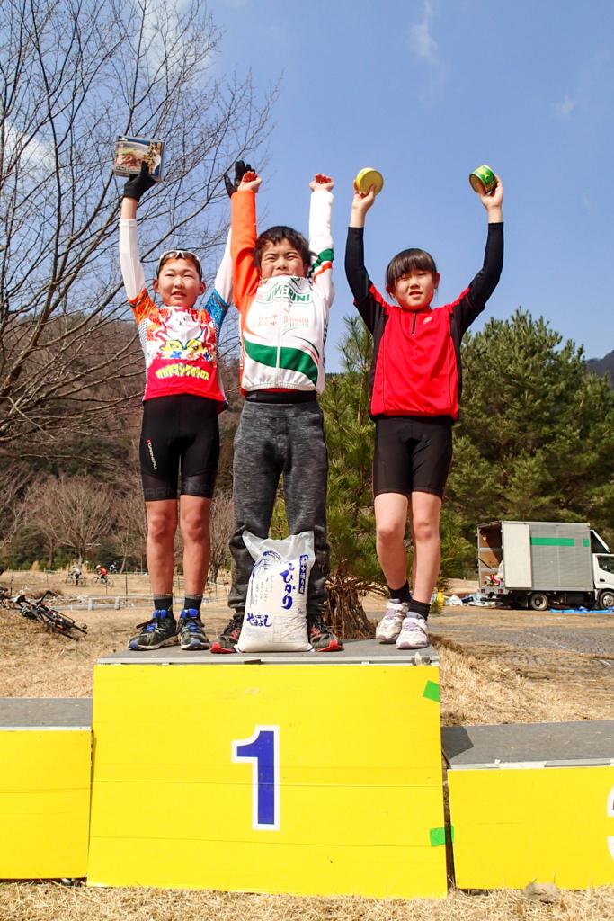 f:id:kansai_cyclocross:20180312224602j:plain