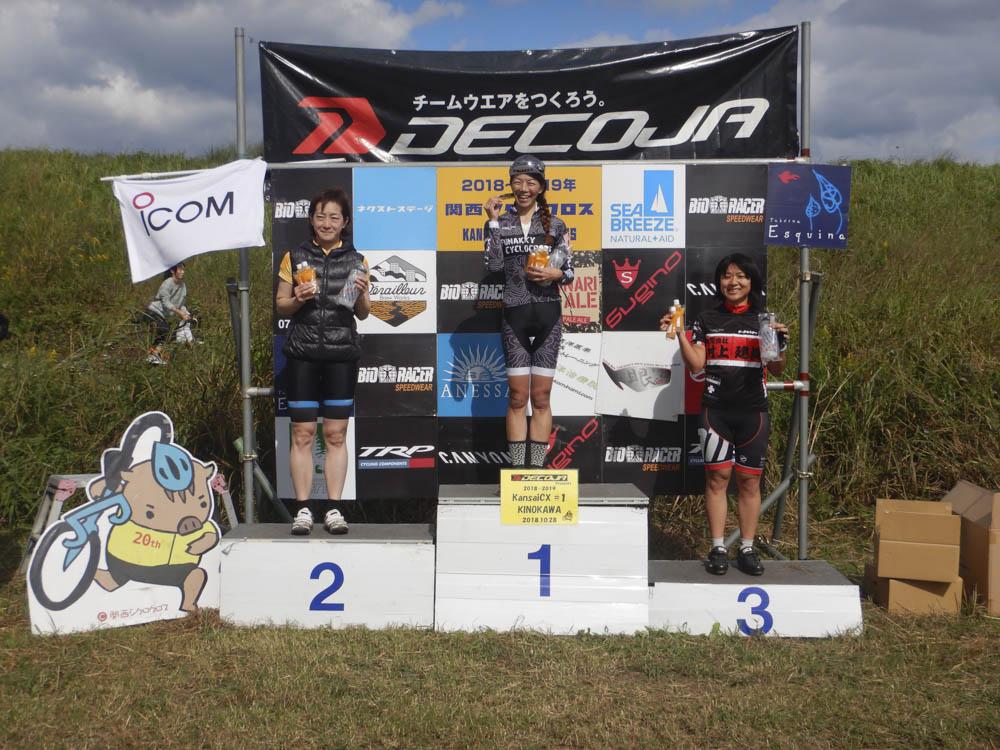 f:id:kansai_cyclocross:20181102082123j:plain