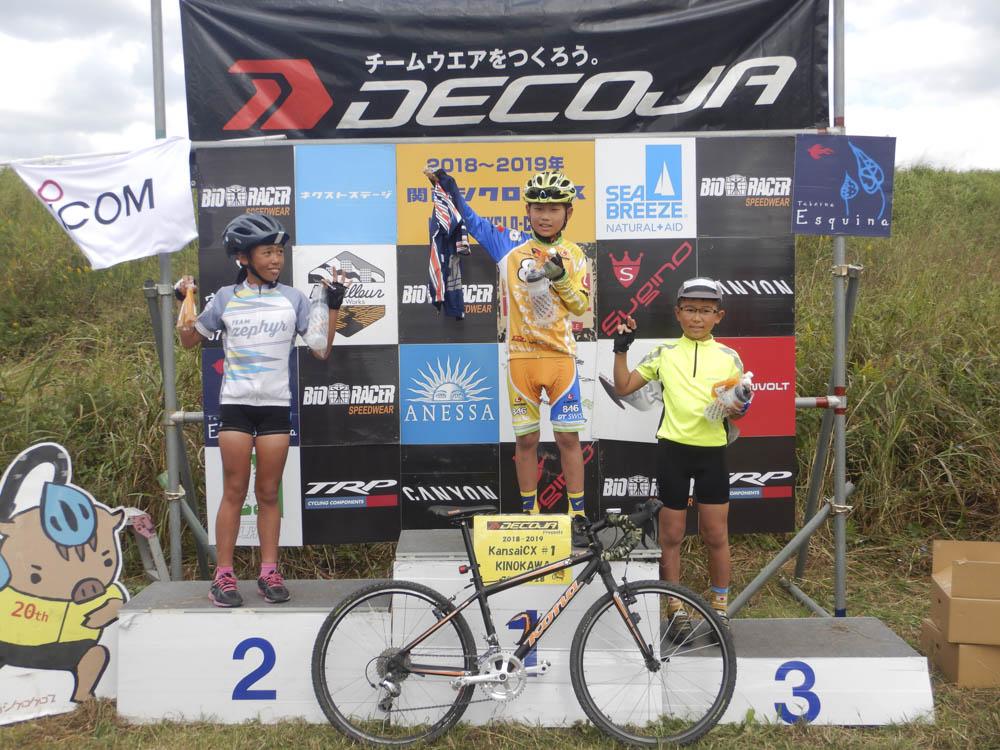 f:id:kansai_cyclocross:20181102083307j:plain