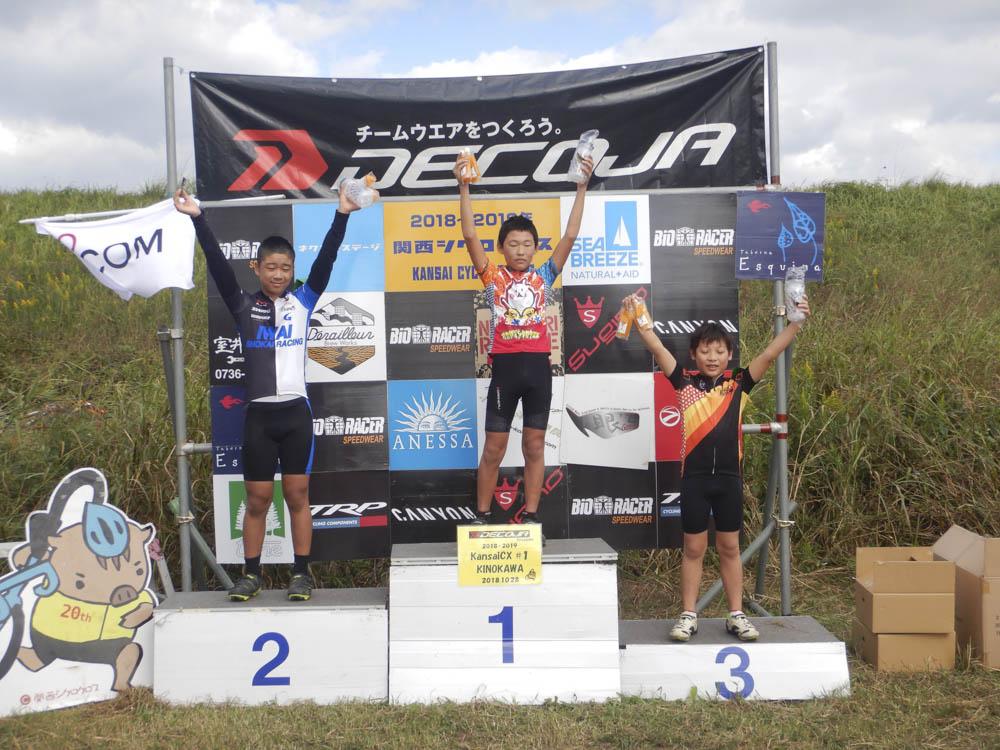 f:id:kansai_cyclocross:20181102083338j:plain