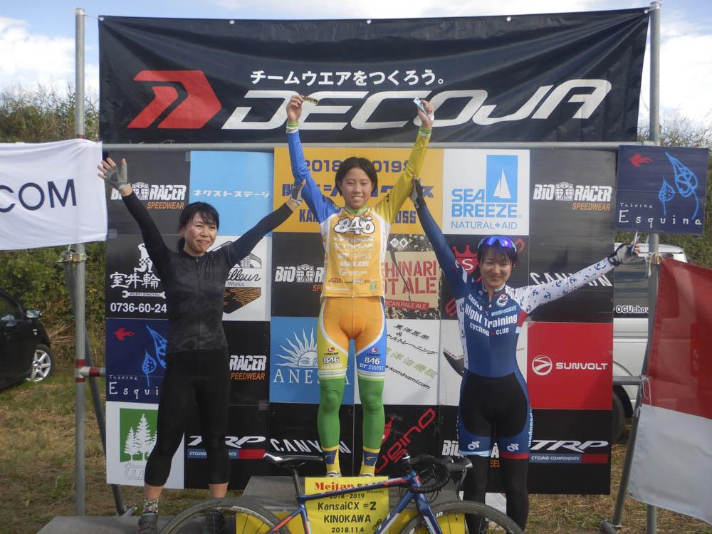 f:id:kansai_cyclocross:20181109011119j:plain