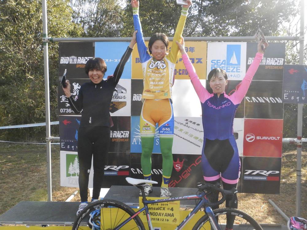 f:id:kansai_cyclocross:20181221211205j:plain