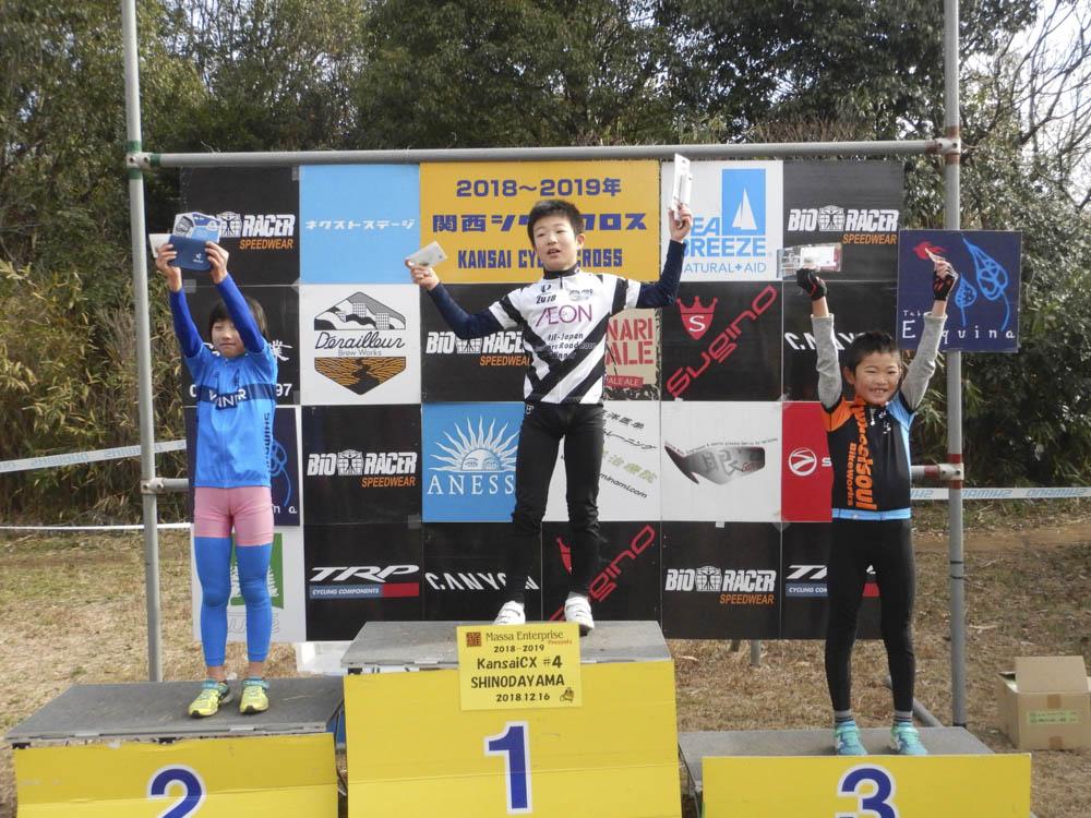 f:id:kansai_cyclocross:20181221211534j:plain