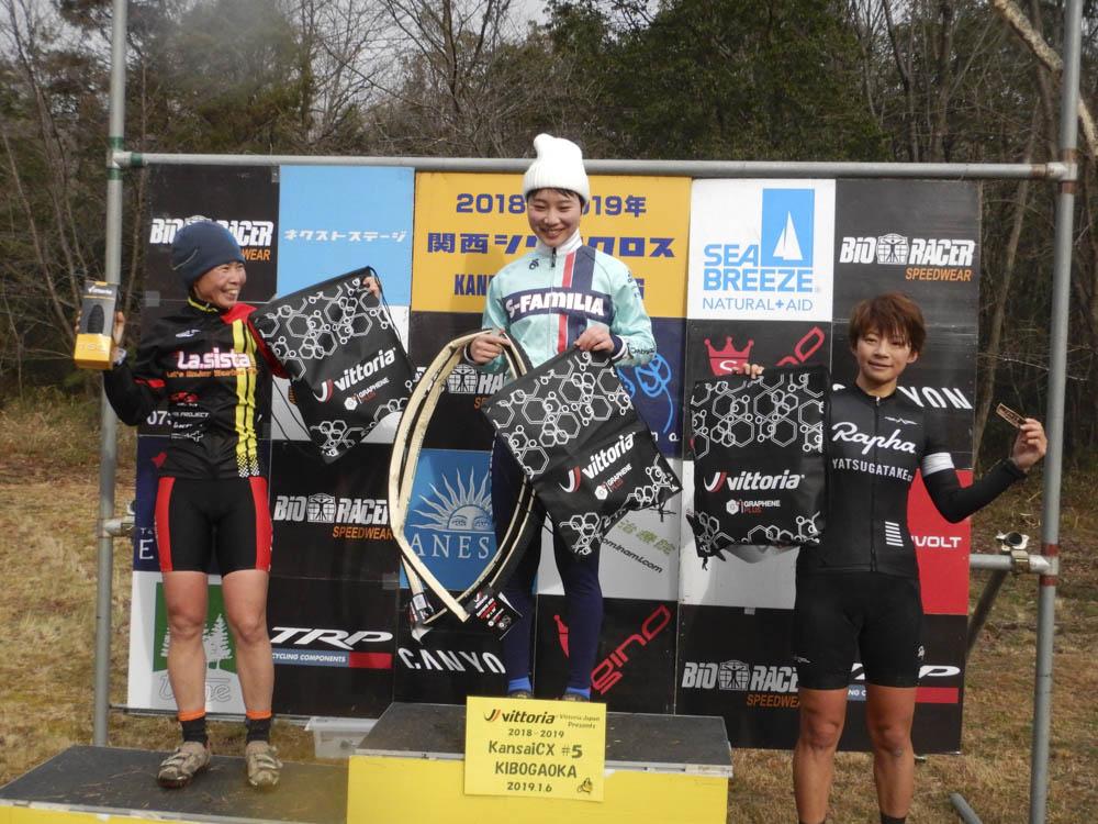 f:id:kansai_cyclocross:20190111231714j:plain