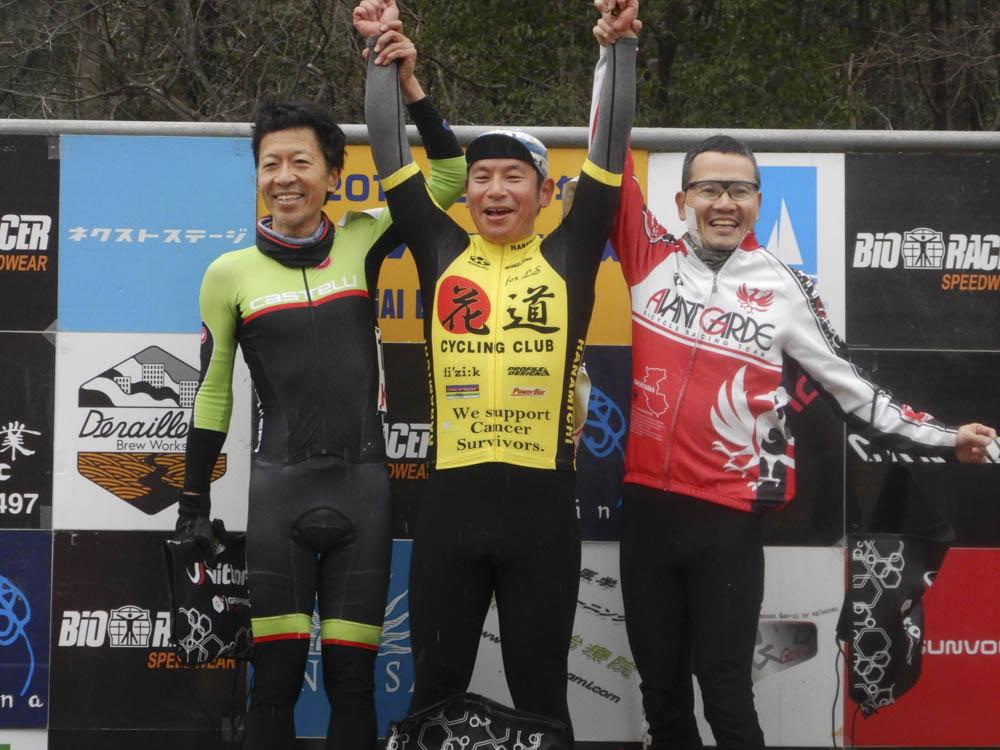 f:id:kansai_cyclocross:20190111231858j:plain