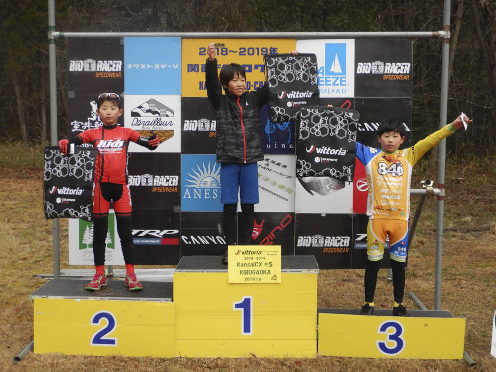 f:id:kansai_cyclocross:20190111232205j:plain