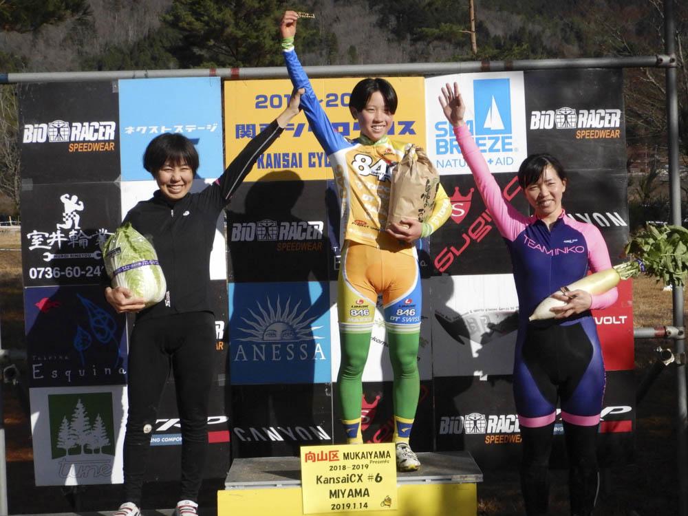 f:id:kansai_cyclocross:20190118103635j:plain