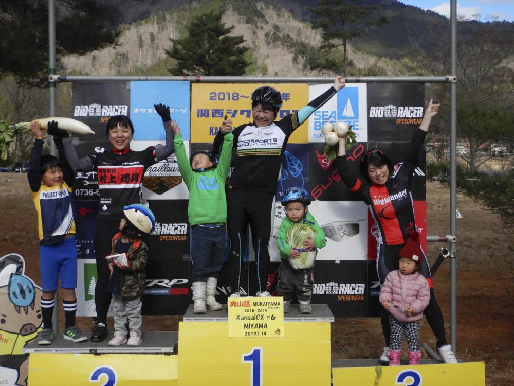 f:id:kansai_cyclocross:20190118103654j:plain