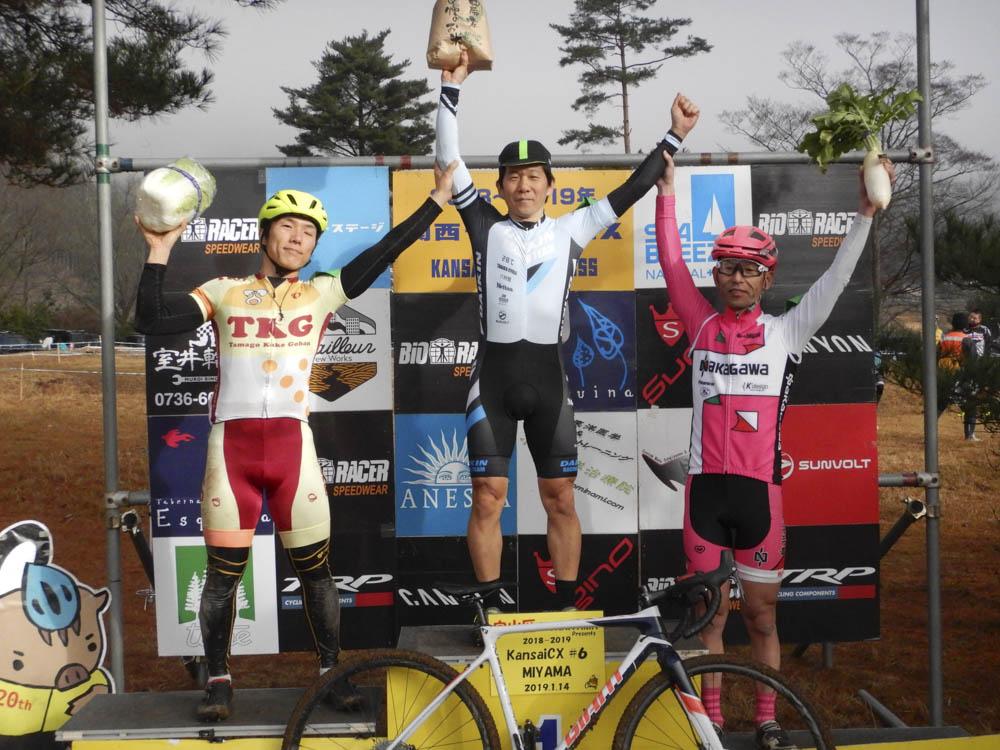 f:id:kansai_cyclocross:20190118103820j:plain