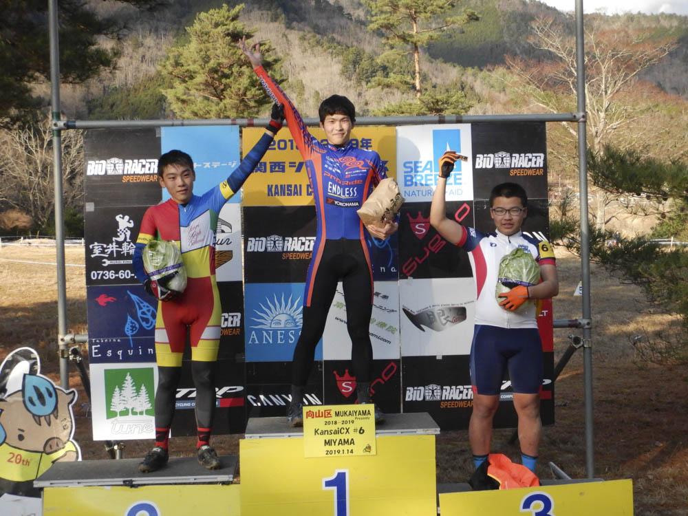f:id:kansai_cyclocross:20190118103852j:plain