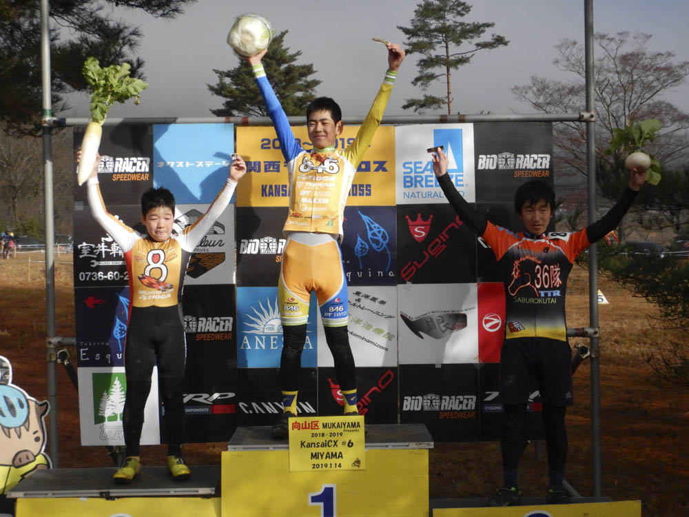 f:id:kansai_cyclocross:20190118103918j:plain