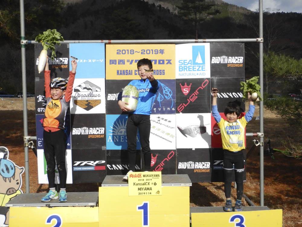 f:id:kansai_cyclocross:20190118104012j:plain