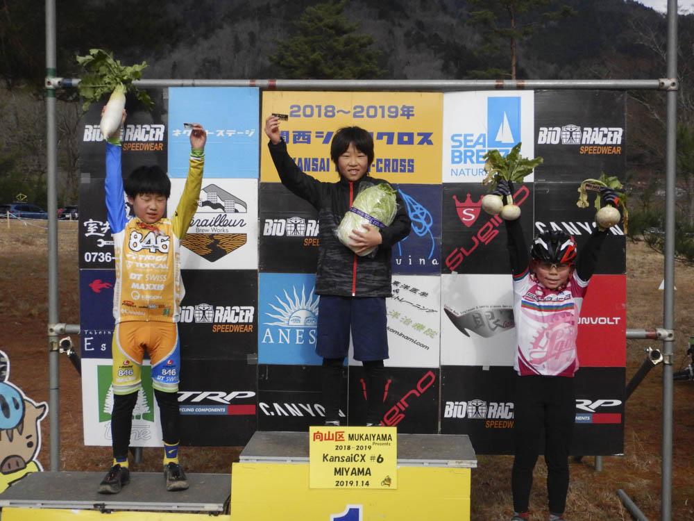 f:id:kansai_cyclocross:20190118104044j:plain