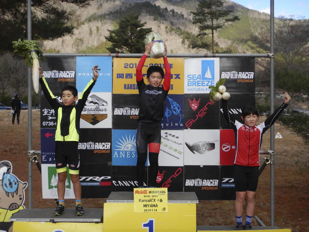 f:id:kansai_cyclocross:20190118104108j:plain