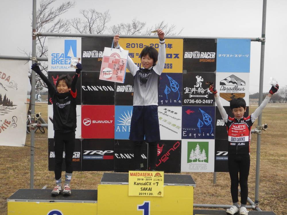 f:id:kansai_cyclocross:20190126095615j:plain