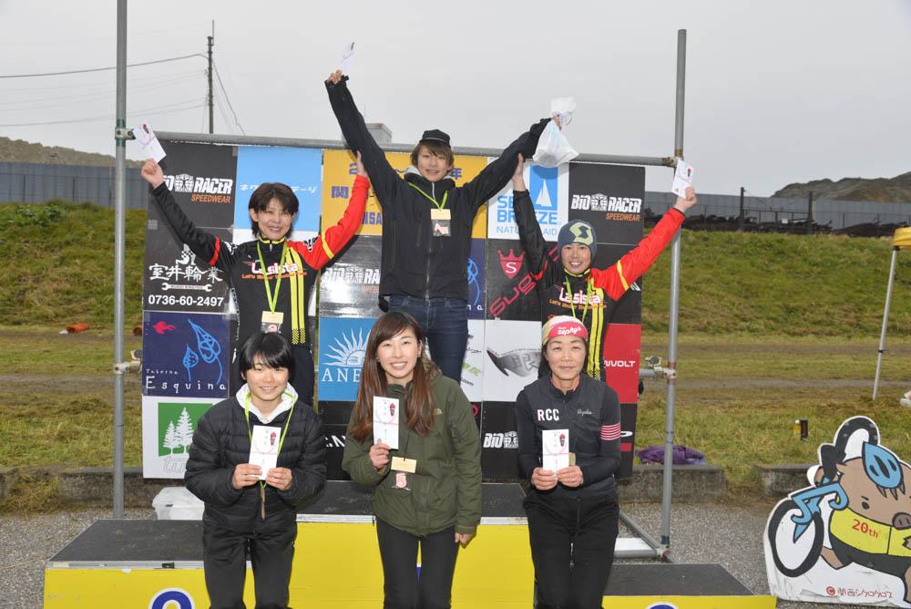f:id:kansai_cyclocross:20190206071731j:plain