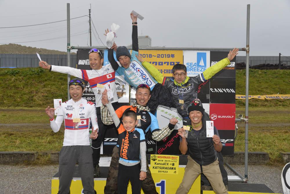 f:id:kansai_cyclocross:20190206071814j:plain