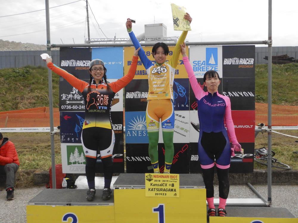 f:id:kansai_cyclocross:20190208022132j:plain