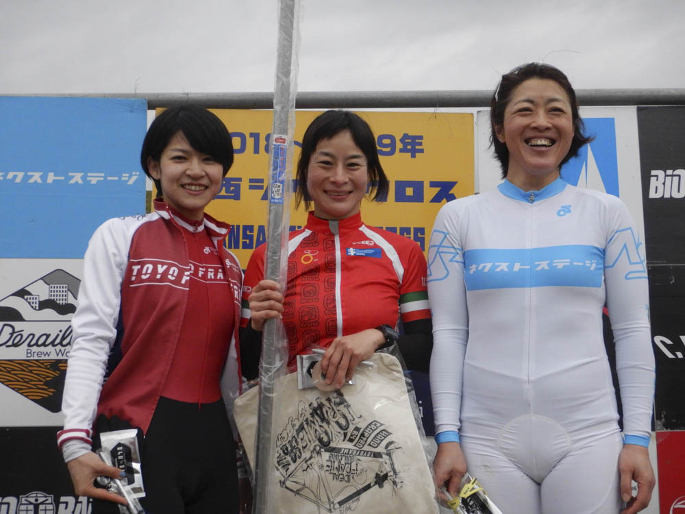 f:id:kansai_cyclocross:20190215104942j:plain