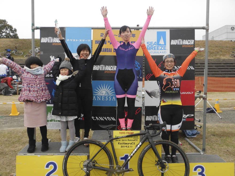 f:id:kansai_cyclocross:20190215105005j:plain