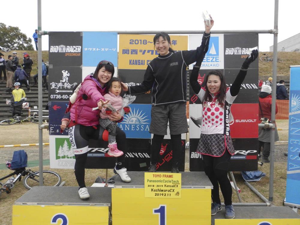 f:id:kansai_cyclocross:20190215105020j:plain