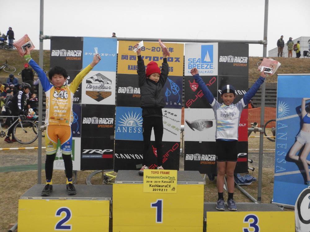 f:id:kansai_cyclocross:20190215105245j:plain