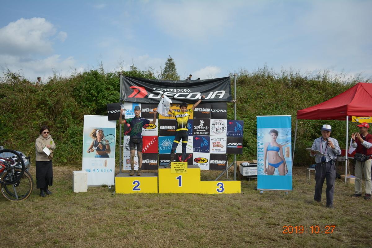 f:id:kansai_cyclocross:20191101092433j:plain