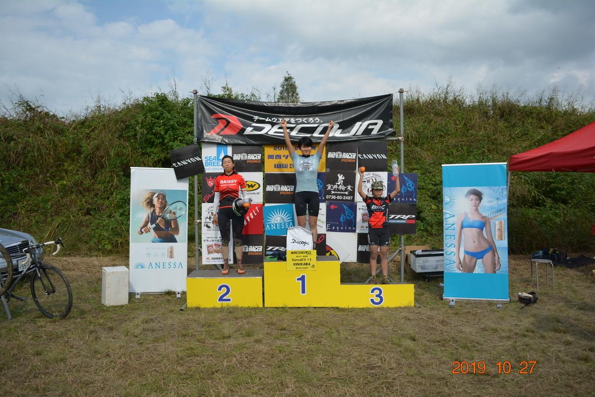 f:id:kansai_cyclocross:20191101092718j:plain