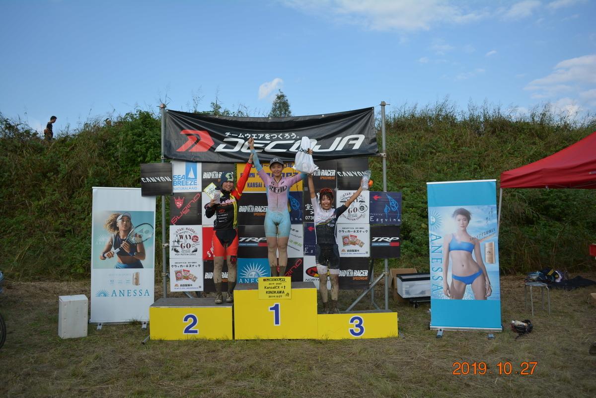f:id:kansai_cyclocross:20191101093445j:plain