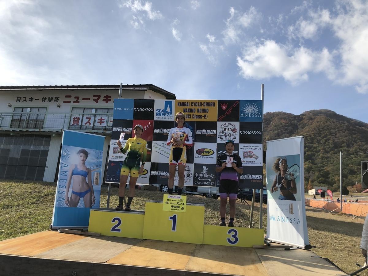 f:id:kansai_cyclocross:20191117234702j:plain
