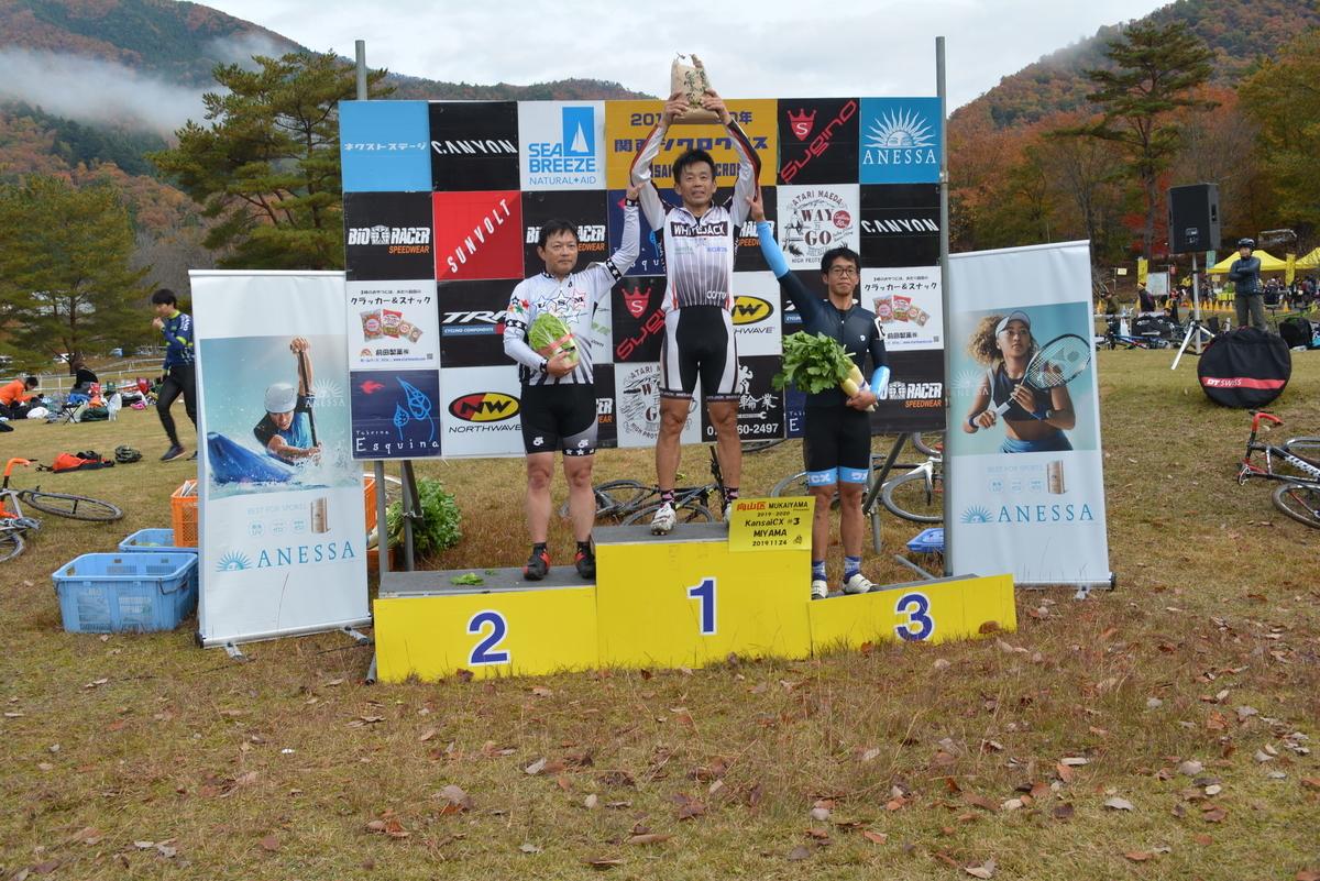 f:id:kansai_cyclocross:20191125185155j:plain