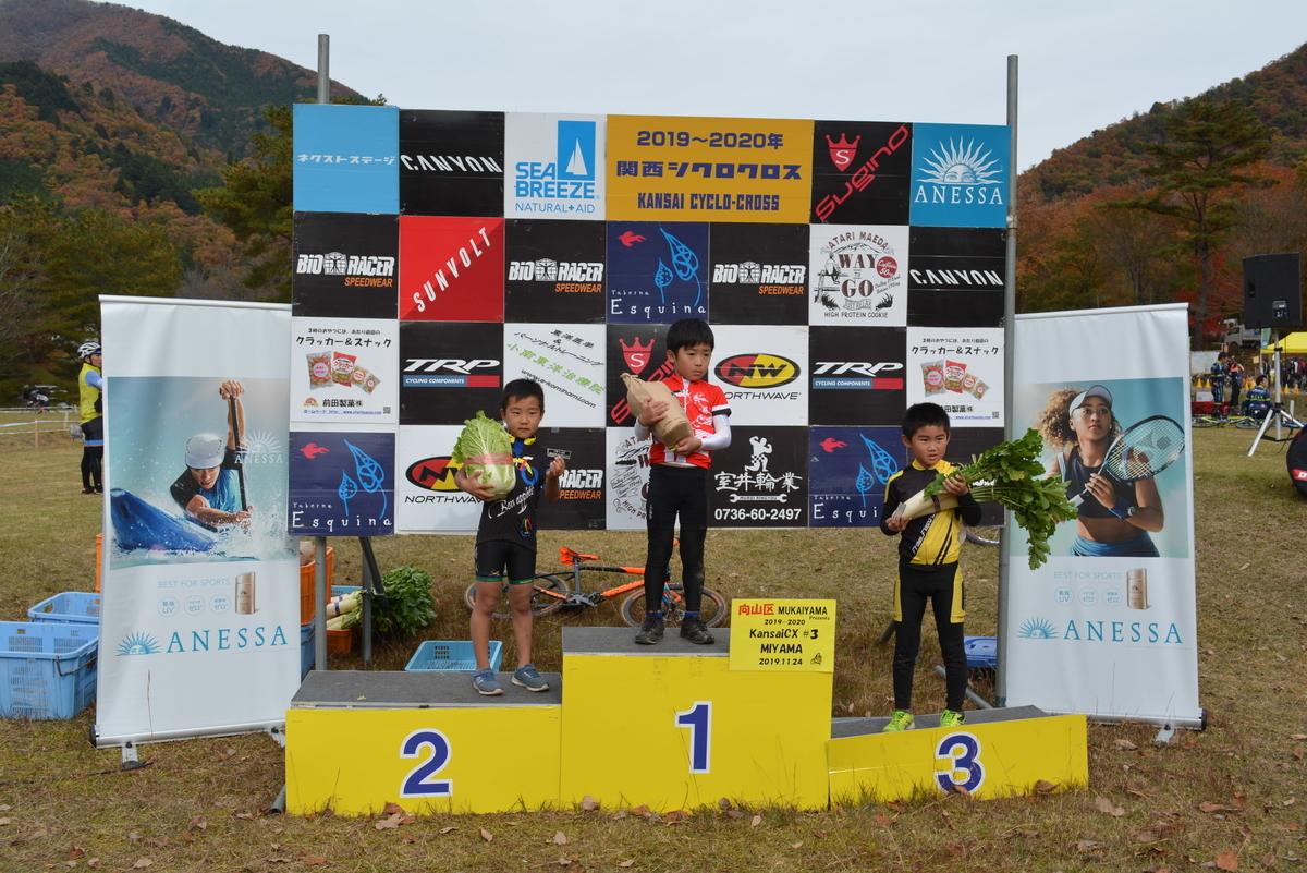 f:id:kansai_cyclocross:20191125185416j:plain