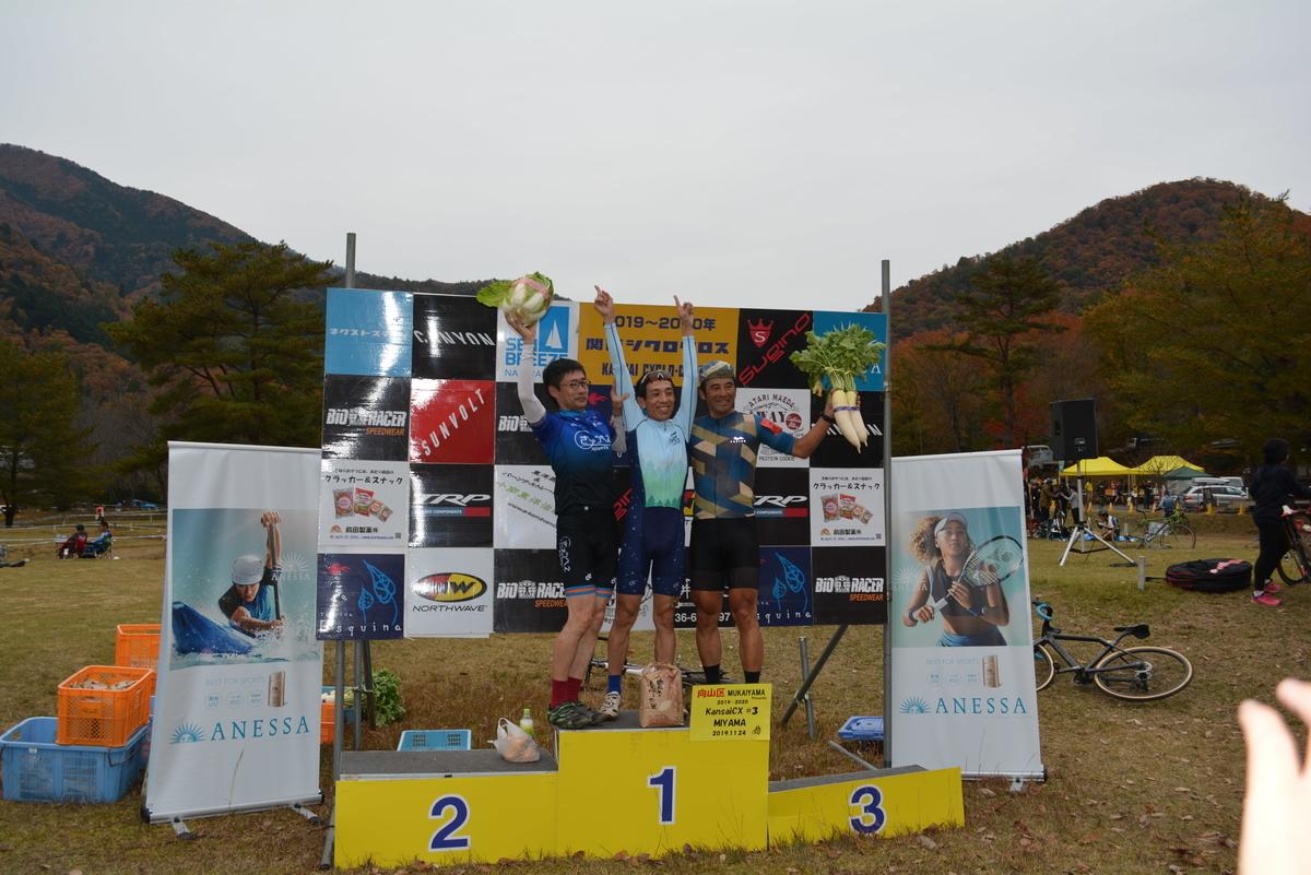 f:id:kansai_cyclocross:20191125185623j:plain