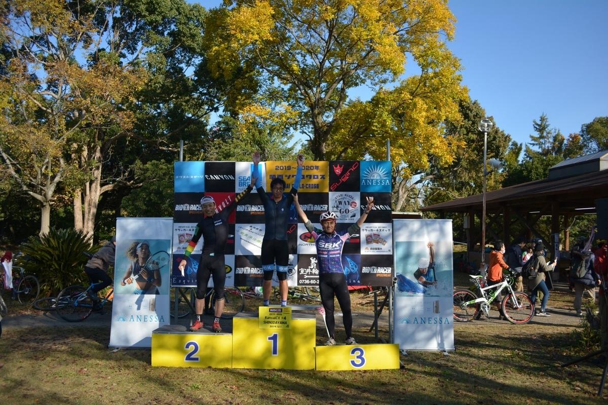 f:id:kansai_cyclocross:20191202203319j:plain