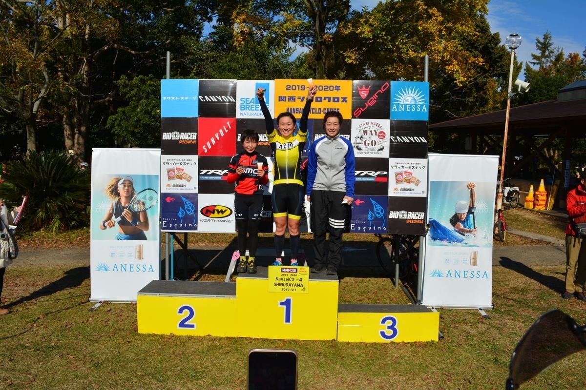 f:id:kansai_cyclocross:20191202203707j:plain