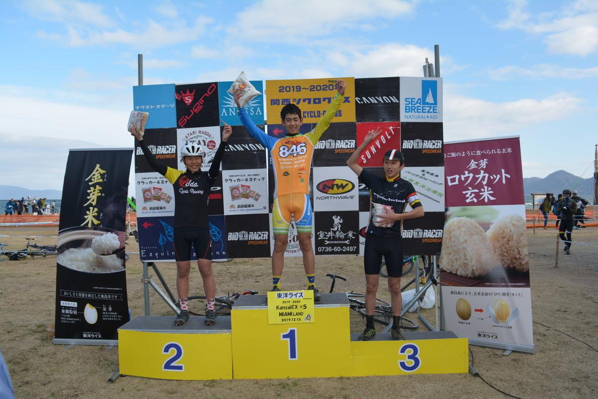 f:id:kansai_cyclocross:20191216032521j:plain