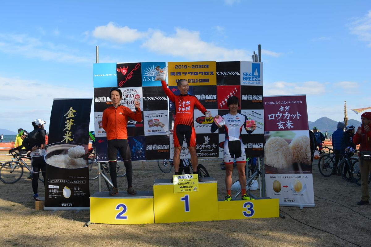 f:id:kansai_cyclocross:20191216032629j:plain