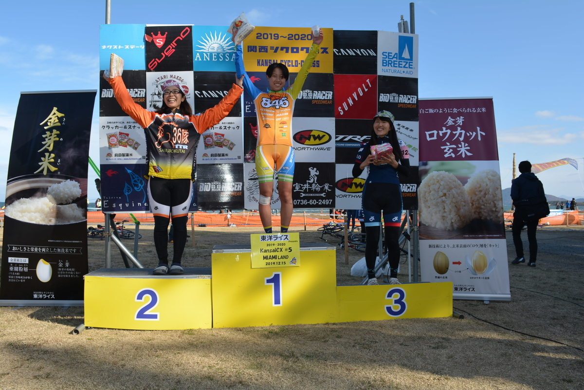 f:id:kansai_cyclocross:20191216032845j:plain