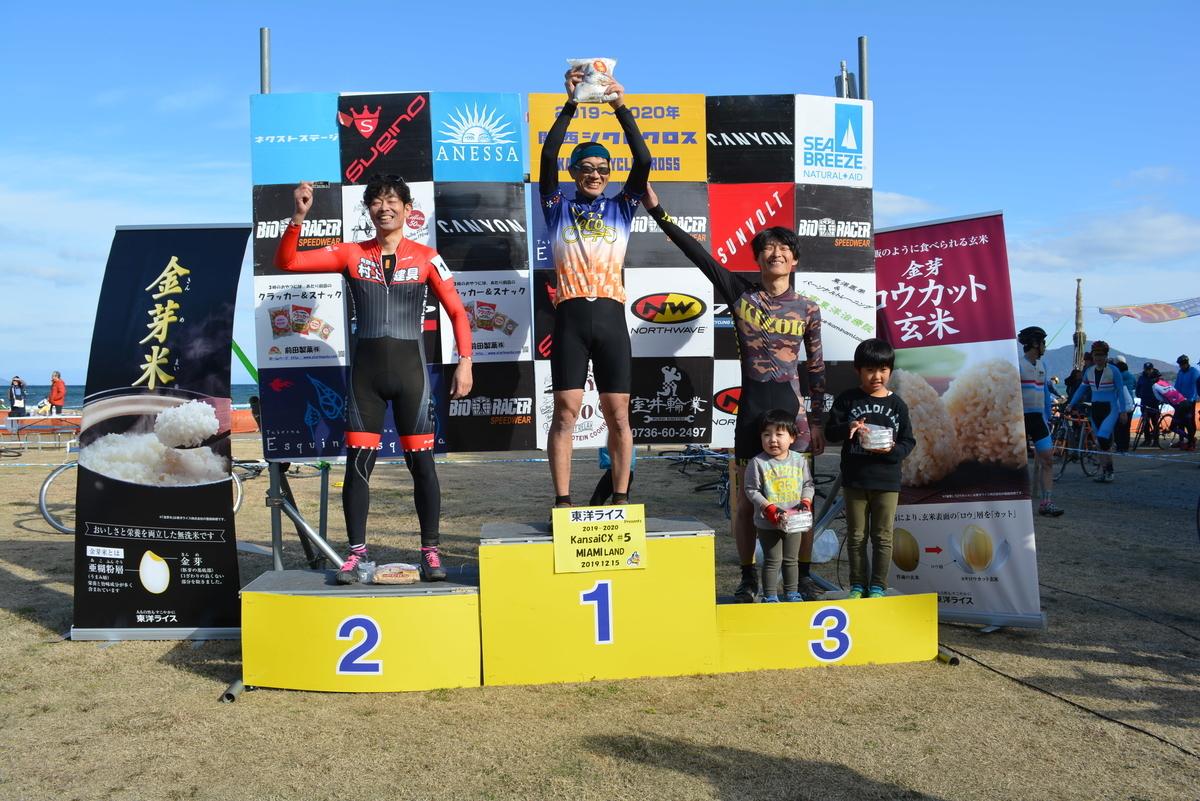 f:id:kansai_cyclocross:20191216033212j:plain