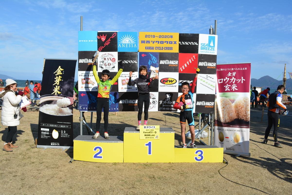 f:id:kansai_cyclocross:20191216034454j:plain