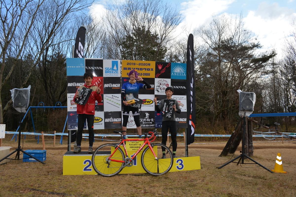 f:id:kansai_cyclocross:20200106154050j:plain