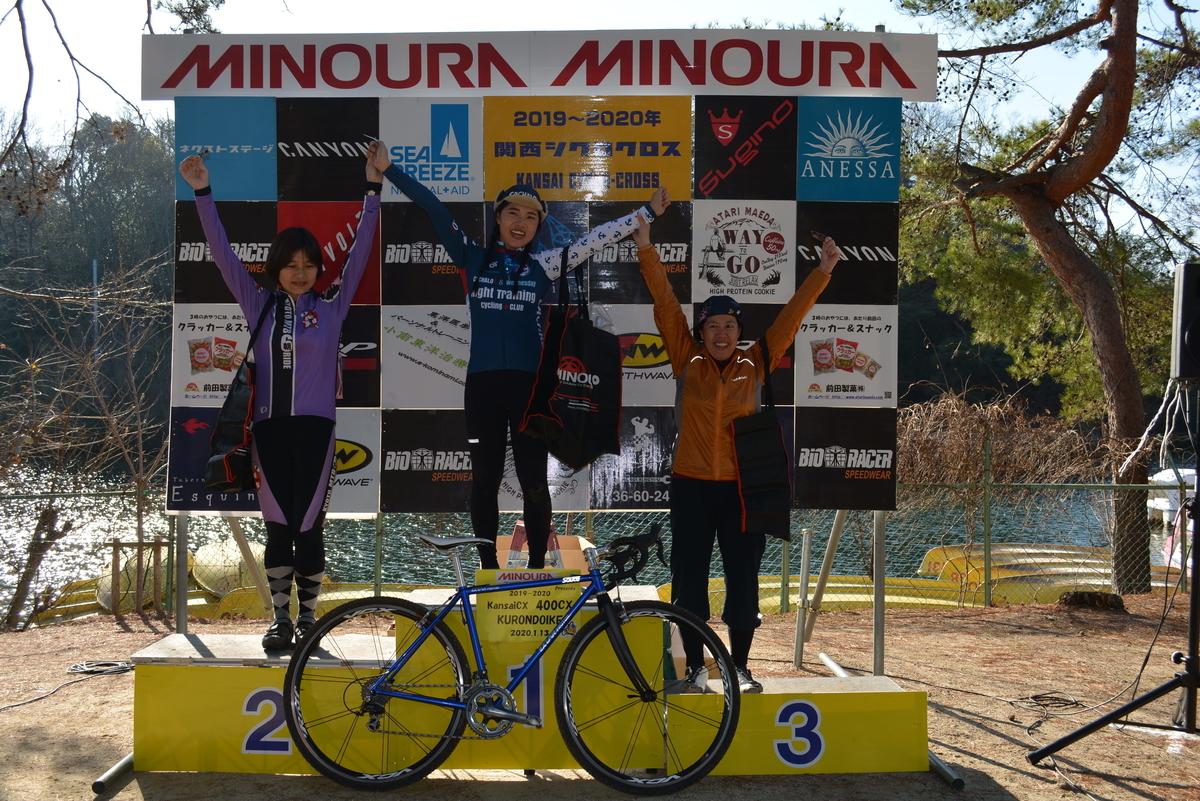 f:id:kansai_cyclocross:20200115130157j:plain