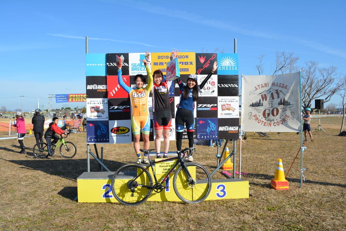 f:id:kansai_cyclocross:20200120073814j:plain