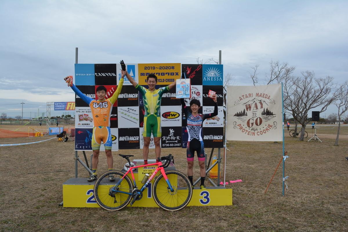 f:id:kansai_cyclocross:20200120080502j:plain