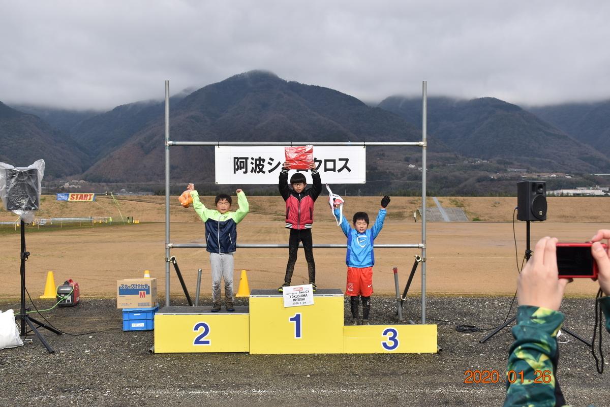 f:id:kansai_cyclocross:20200126211218j:plain