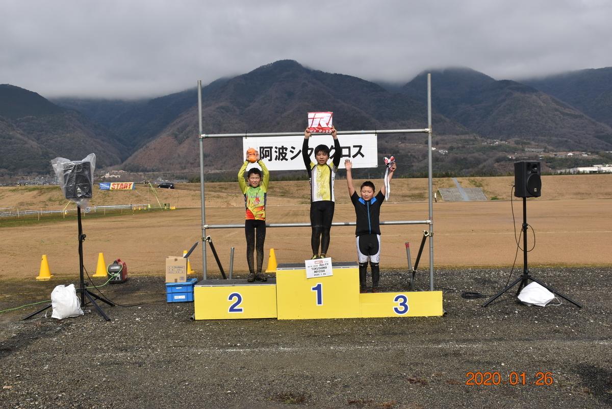 f:id:kansai_cyclocross:20200126211430j:plain